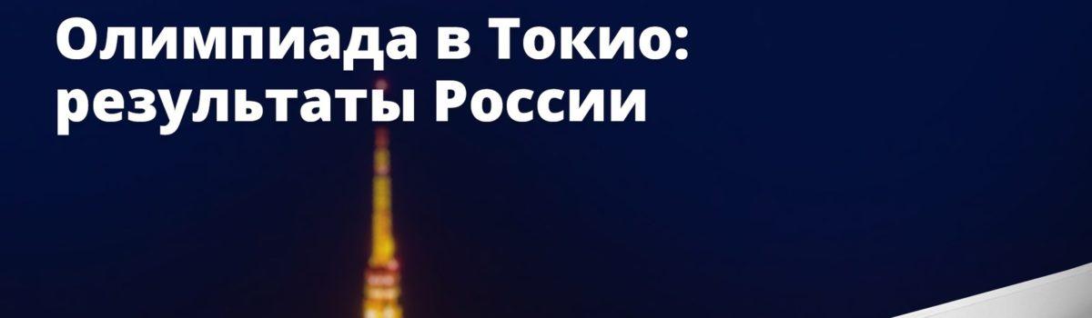 РОССИЯ НА ОЛИМПИАДЕ: все чемпионы и медали Токио-2020 на сегодняшний момент